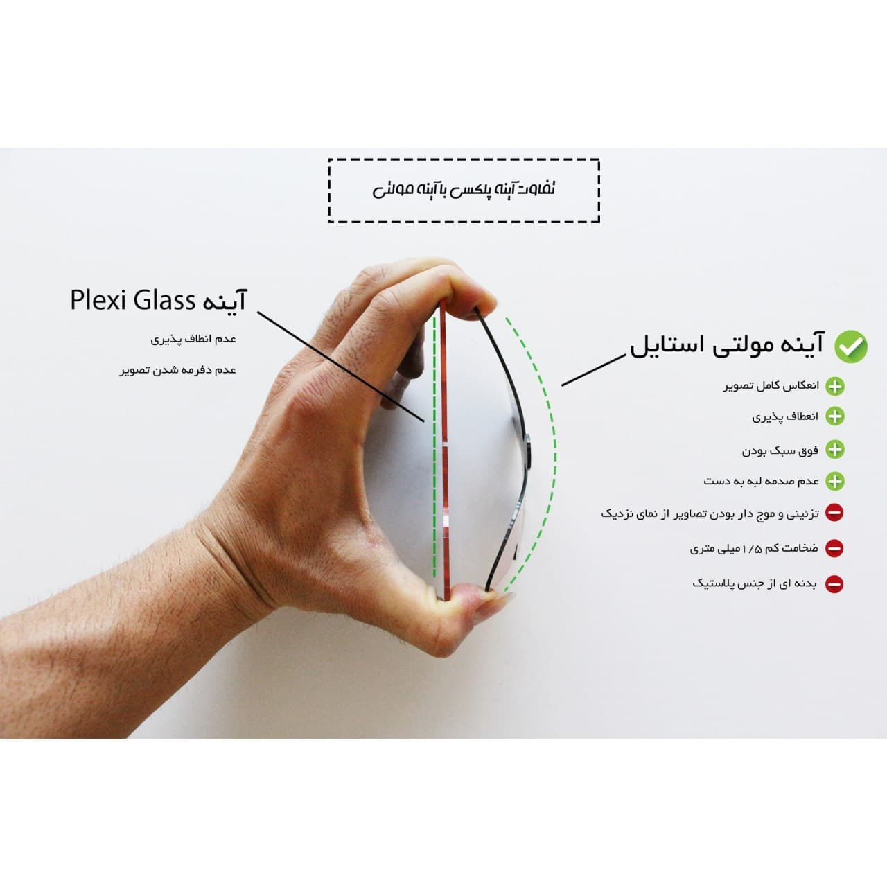 تفاوت آینه پلکسی گلاس و آینه مولتی استایل